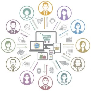 اگر قبل از اینکه مخاطبینتان با شرکت شما تعامل کنند، خصوصیات آنان را میدانید، میتوانید قسمت بندی بازار هدف خود را طبق آن ویژگی ها انجام بدهید. اما اگر این داده ها را در اختیار ندارید، میتوانید این اطلاعات را با استفاده از فعالیت هایی خاص که مخاطبینتان به صورت آنلاین در سایت یا پلتفرم شما انجام میدهند بدست بیاورید. به این کار، اصطلاحا Lead Scoring گفته میشود. نحوه تعریف پرسوناهای بازاریابی نحوه تعریف پرسوناهای بازاریابی-قسمت دوم Marketing Personas iStock AlonzoDesign 300x300