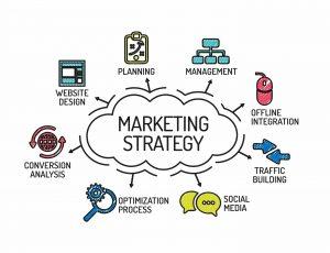 استراتژی بازاریابی به نقشه ی کلی یک شرکت یا برند شخصی برای دسترسی به مخاطبان مدنظر و تبدیل آنان به مشتری میباشد. استراتژی بازاریابی شامل ارزش پیشنهادی شرکت، پیام کلیدی برند، داده های موجود بر مخاطبین هدف و دیگر فاکتورهای مهم برای تعیین هدف بازاریابی میباشد. به طور خلاصه میتوان گفت که استراتژی بازاریابی باید 4 پی بازاریابی که شامل product, price, place, promotion هستند را به طور کامل بررسی کند. این بررسی از مرحله طراحی محصول یا product آغاز میشود، ارزش پیشنهادی و مزیت رقابتی شرکت در چیست؟ پس از شناسایی این دو مورد به سراغ طراحی محصول یا خدمات میرویم. سپس به قیمت گذاری یا همان Price پرداخته میشود که استراتژی های خاص خود را دارد. در مرحله سوم به جاگذاری محصول قیمت گذاری شده پرداخته میشود یا همان Placement که در چه نقاطی محصول به مخاطبین عرضه بشود، این نقطه لزوما یک مکان فیزیکی نیست بلکه میتواند یک وبسایت، پیج یا کانال تلگرامی باشد. در مرحله آخر به راه های تبلیغ محصول پرداخته میشود که تعریف Promotion میباشد و این امر باید مطابق با برنامه بازاریابی ای باشد که در مقالات قبلی به آنها پرداخته شده است و میتوانید با کلیک بر روی اینجا به مقاله برنامه بازاریابی مراجعه کنید. استراتژی بازاریابی استراتژی بازاریابی 61465900 l 300x230