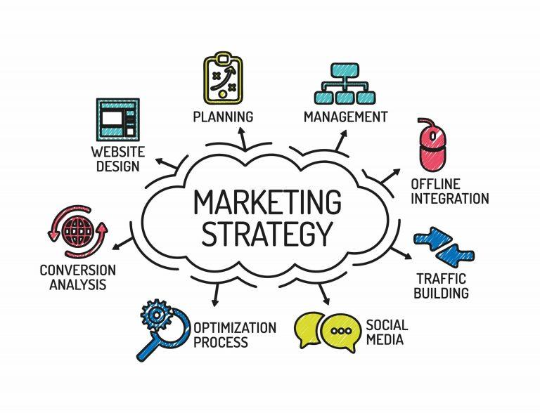 استراتژی بازاریابی-2 هدف نهایی استراتژِی بازاریابی بدست آوردن یک مزیت رقابتی پایدار و قابل ارتقا نسبت به رقبا میباشد و این امر ممکن نمیشود مگر با درک نیازها و خواسته های مشتریان یک بازار، چه این بازار بازار لوازم آرایشی باشد یا وسایل ورزشی یا نوشیدنی های گازدار. برای ارزیابی یک استراتژی بازاریابی موثر تنها فاکتور مهم میزان بهینگی و کارآمدی انتقال ارزش پیشنهادی یک شرکت به دیگران و نه تنها مخاطبان فعلی آن شرکت میباشد. تحقیقات بازار و چارت هایی که از آن حاصل میشود میتواند کمک بزرگی به شما در این زمینه بکند و مخاطبانی را که شاید مورد غفلت قرار گرفته بودند را برای شما مشخص کنند. حالا سوالی که مطرح میشود این است که تفاوت استراتژی بازاریابی با برنامه بازاریابی چیست؟ در واقع میتوان گفت که استراتژی بازاریابی بر برنامه بازاریابی ارجح است، برنامه بازاریابی سندی میباشد که در آن جزئیات تمامی اقدامات تبلیغاتی یک شرکت را مشخص میکند و سیاست های این اقدامات، نتایج مورد انتظار و فاکتور های اندازه گیری میزان تاثیر تبلیغات در آن مشخص میشود. استراتژی بازاریابی به طور ایده آل باید طول عمر بیشتری نسبت به یک برنامه بازاریابی که معمولا به صورت دوره ای تغییر میکند داشته باشد چراکه استراتژی بازاریابی شامل ارزش پیشنهادی و دیگر فاکتور های کلیدی یک برند میباشد که باید در طول زمان ثابت بمانند، به طور مثال شکلات کیت کت را در نظر بگیرید، این برند محصولات خود را با استراحت های کوتاه و میان کارهای روزانه پیوند زده است، این قسمت استراتژِی برند کیت کت میباشد و تمام اقداماتی که برای ترویج یا اصطلاحا Promote این استراتژی انجام میشود زیرمجموعه برنامه بازاریابی شرکت میباشد که ممکن است در طول زمان تغییر کنند ولی ارزش پیشنهادی شرکت باید تا جای ممکن ثابت بماند تا مخاطبان دچار سردرگمی راجع به شخصیت برند نشوند. به طور ساده تر اگر بخواهیم بیان کنیم، استراتژی مارکتینگ با دیدگاه کلی طرح میشود در حالی که کارهای روز به روز تبلیغاتی شرکت توسط برنامه بازاریابی مشخص میشوند